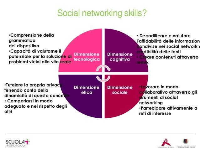Social networking skills? •Comprensione della grammatica del dispositivo •Capacità di valutarne il potenziale per la soluz...