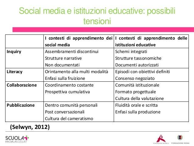 Social media e istituzioni educative: possibili tensioni  Inquiry  Literacy Collaborazione  Pubblicazione  I contesti di a...