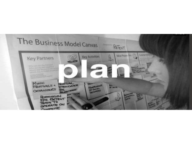 business model canvas definition pdf