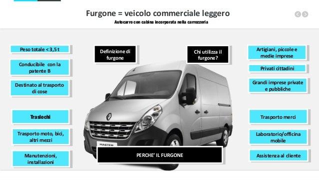 PERCHE' IL FURGONEPERCHE' IL FURGONEPERCHE' IL FURGONEPERCHE' IL FURGONE Trasporto merciTrasporto merci Laboratorio/offici...