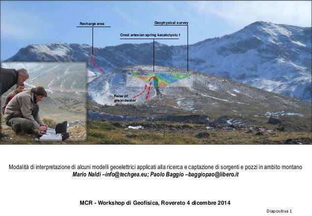 Diapositiva 1 Premessa The geophyical imaging A differenza della diagnostica medica per immagini (medical imaging), che va...