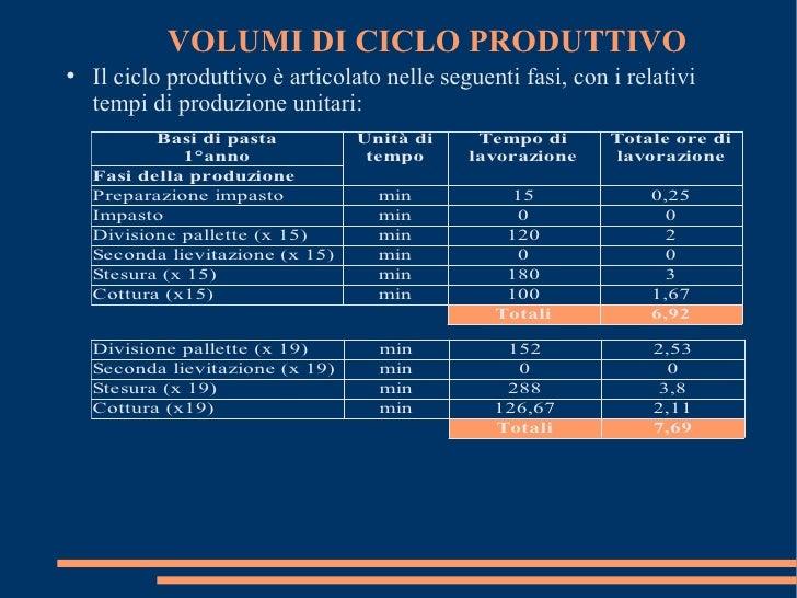 https://image.slidesharecdn.com/presentazionetesi-1297356130895-phpapp01/95/business-plan-pizzeria-online-6-728.jpg?cb\u003d1297339343