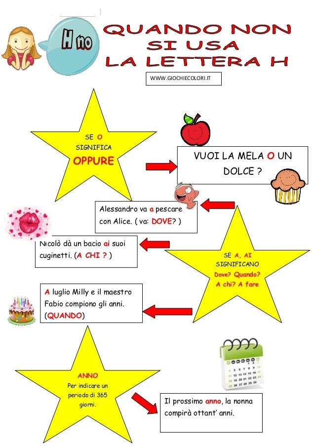 Regole Di Ortografia Lessons Tes Teach