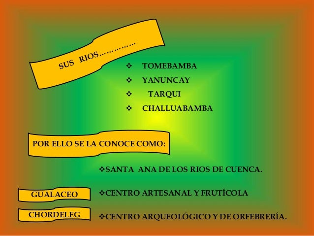Present de cuenca pa l prof carlmalav Slide 3