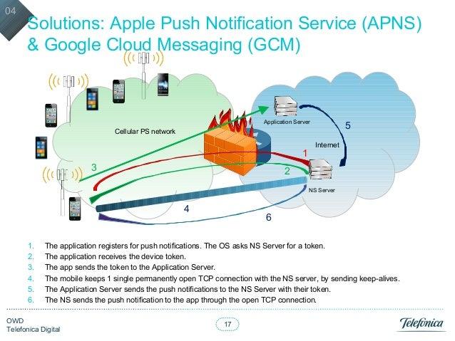 OWD - Push Notification Server Architecture [DEVCON1_2012]