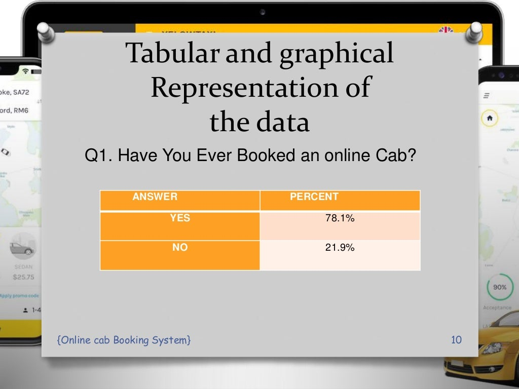 online Cab Booking System PPT Presentation page 10