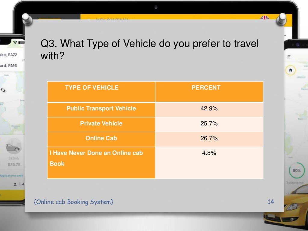online Cab Booking System PPT Presentation page 14