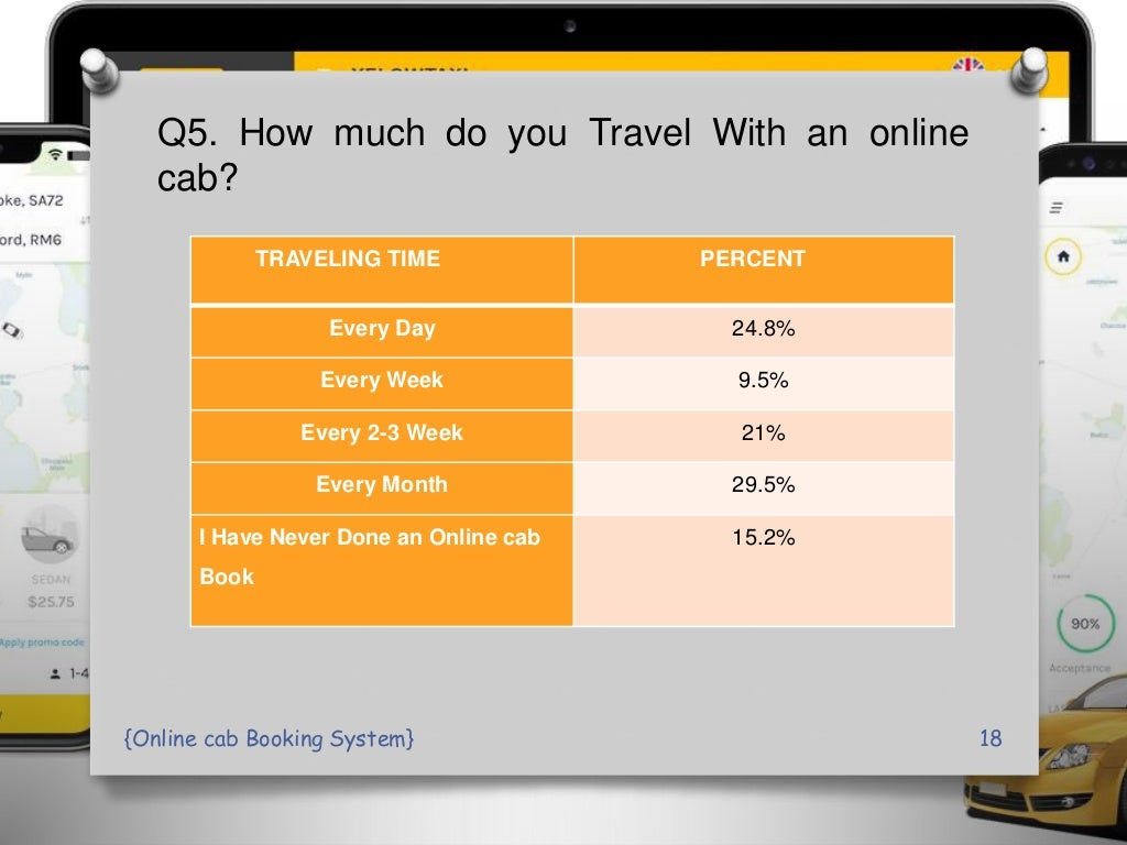 online Cab Booking System PPT Presentation page 18