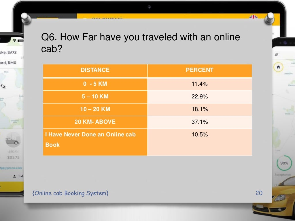 online Cab Booking System PPT Presentation page 20