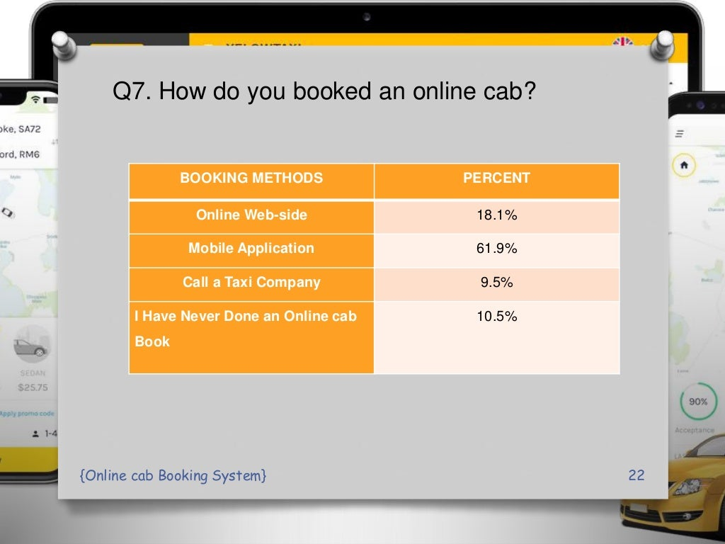 online Cab Booking System PPT Presentation page 22