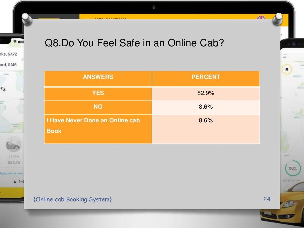 online Cab Booking System PPT Presentation page 24
