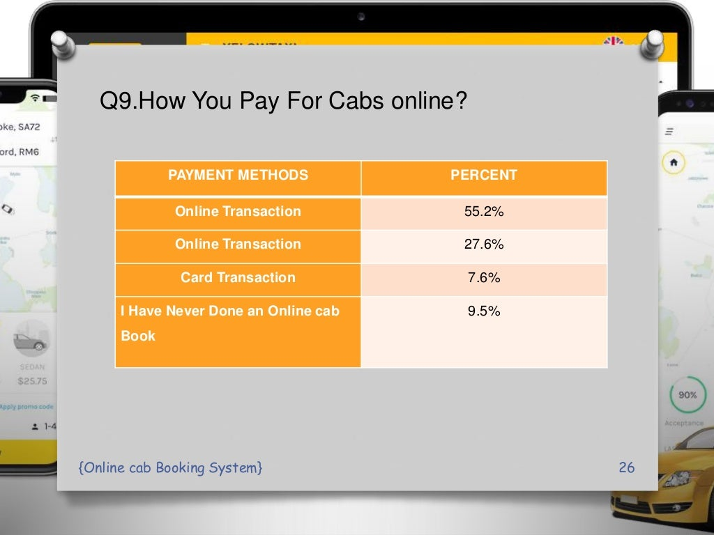 online Cab Booking System PPT Presentation page 26