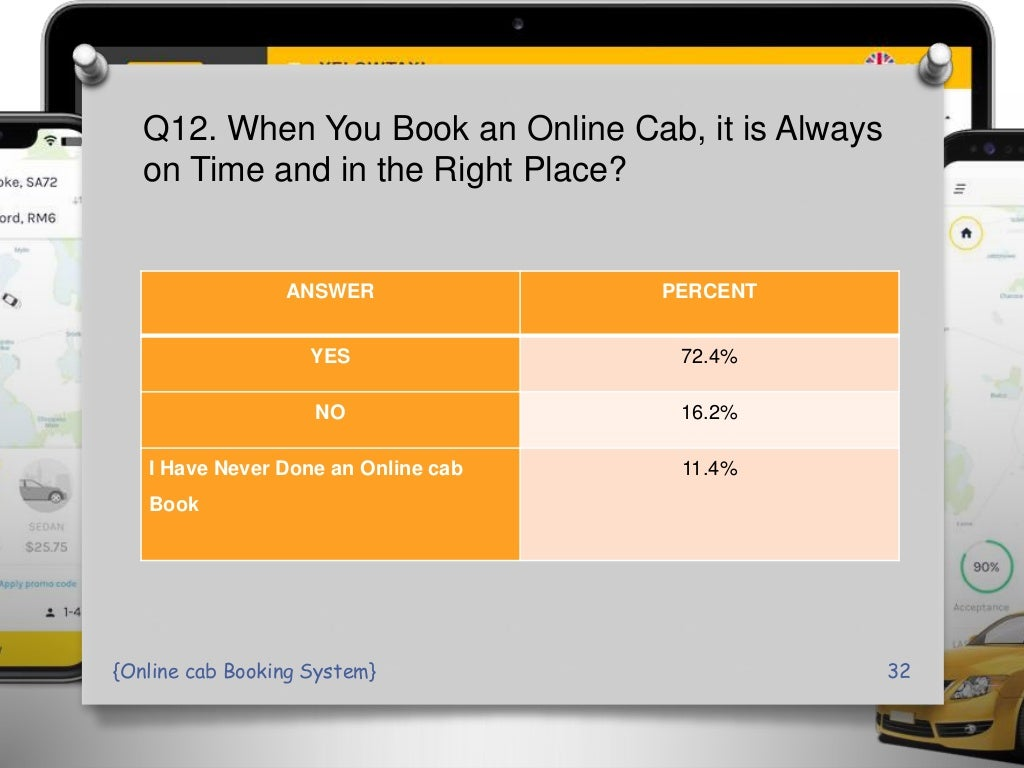 online Cab Booking System PPT Presentation page 32