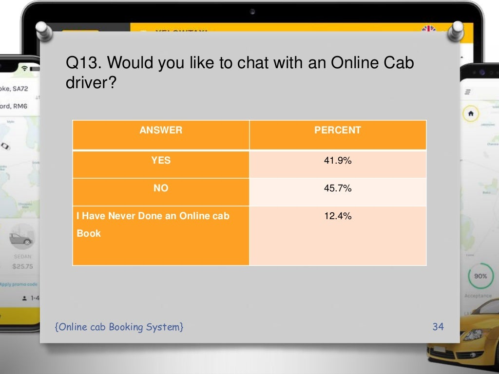 online Cab Booking System PPT Presentation page 34