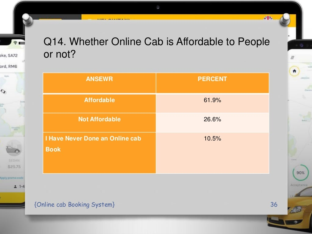 online Cab Booking System PPT Presentation page 36