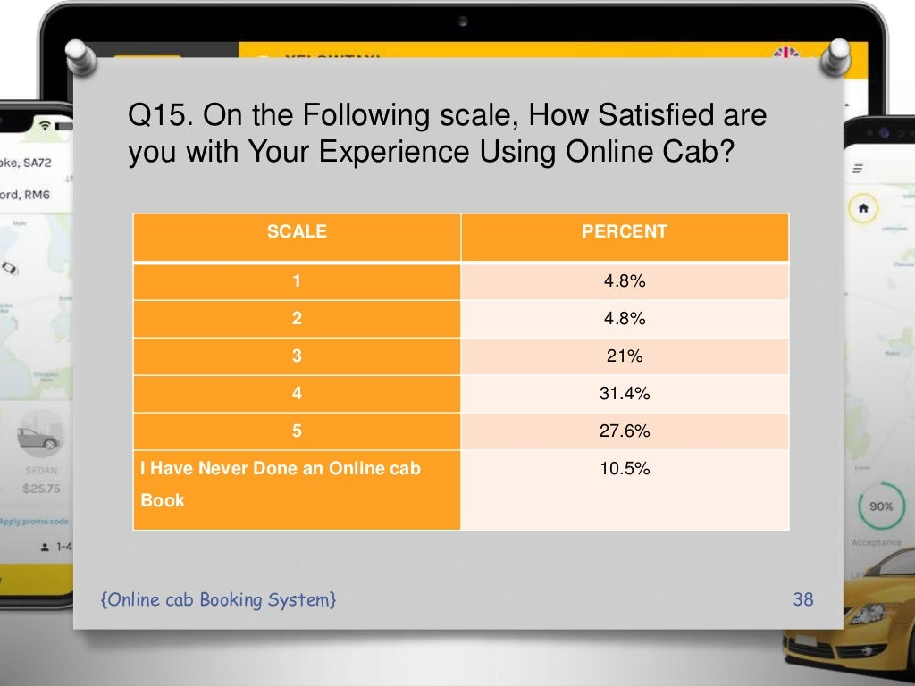 online Cab Booking System PPT Presentation page 38