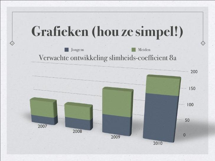 Grafieken (hou ze simpel!)             Jongens                Meiden   Verwachte ontwikkeling slimheids-coefficient 8a