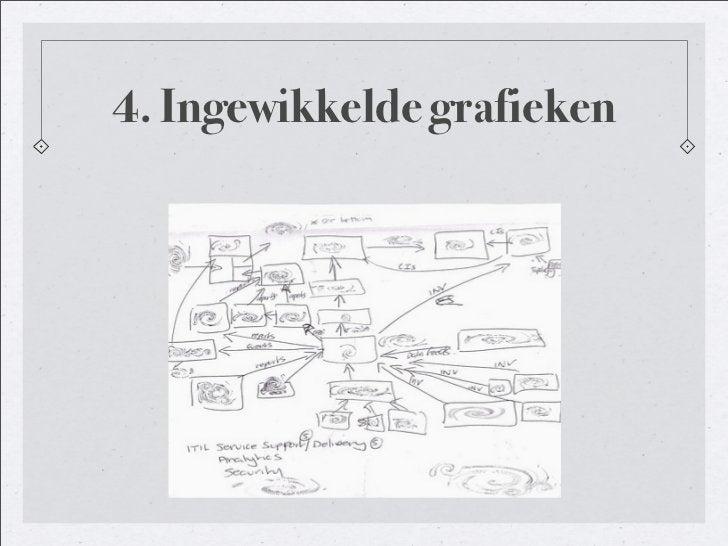 4. Ingewikkelde grafieken