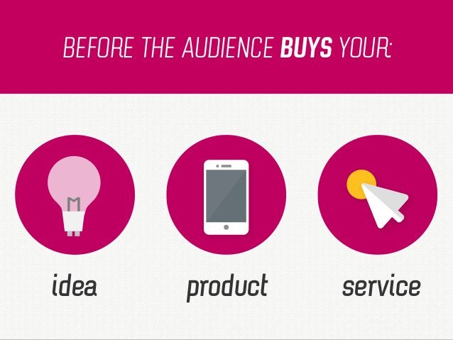 BEFORE THE AUDIENCE BUYS YOUR: idea product service