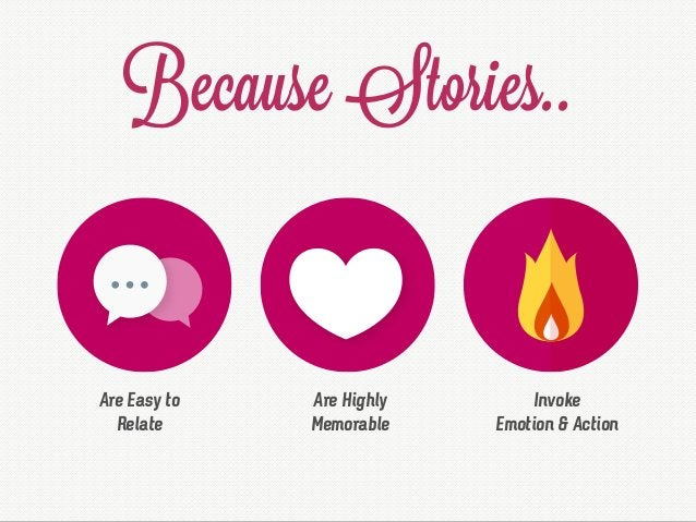 Are Easy to Relate Are Highly Memorable Invoke Emotion & Action Because Stories..
