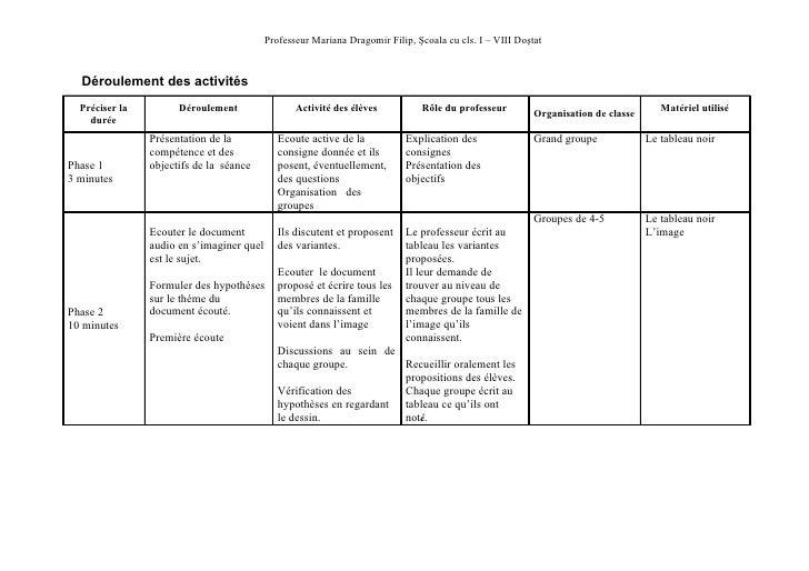Professeur Mariana Dragomir Filip, Şcoala cu cls. I – VIII Doştat  Déroulement des activités  Préciser la         Déroulem...