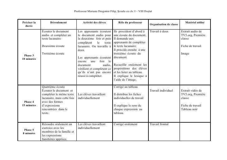 Professeur Mariana Dragomir Filip, Şcoala cu cls. I – VIII DoştatPréciser la         Déroulement                   Activit...