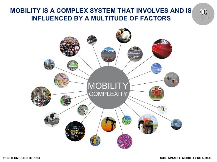 Sustainable mobility roadmap - master thesis