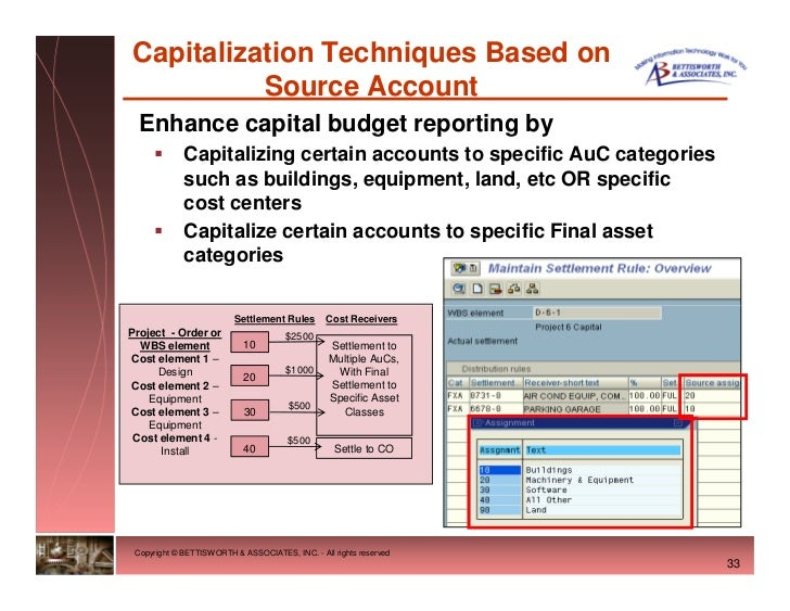 Accounting Capitalization Rules