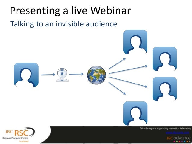 Presenting a live WebinarTalking to an invisible audience                                   www.dryicons.com