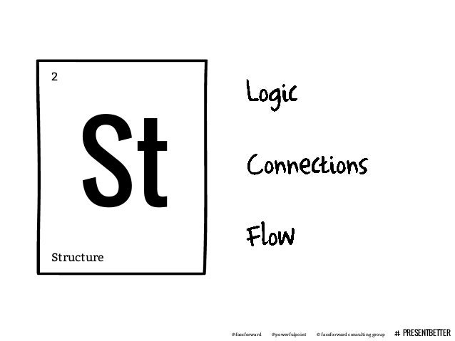 @fassforward @powerfulpoint © fassforward consulting group PRESENTBETTER St Structure 2