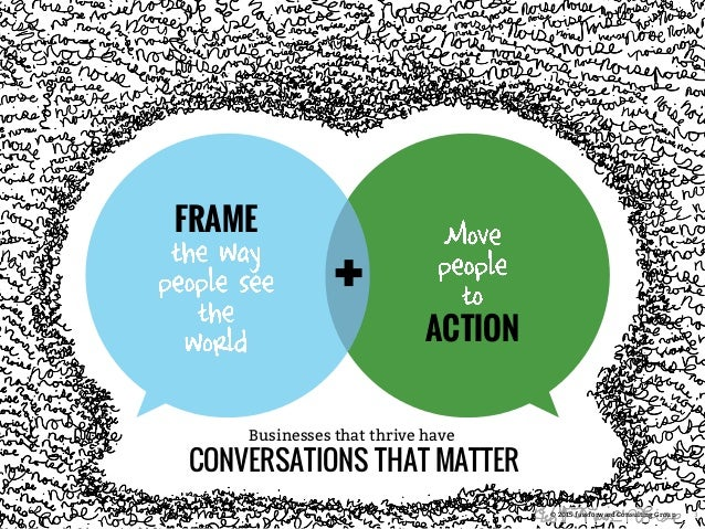 © 2015 fassforward Consulting Group 3 FRAME ACTION + CONVERSATIONS THAT MATTER Businesses that thrive have © 2015 fassforw...