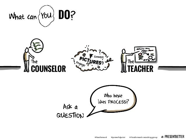 @fassforward @powerfulpoint © fassforward consulting group PRESENTBETTER DO COUNSELOR TEACHER