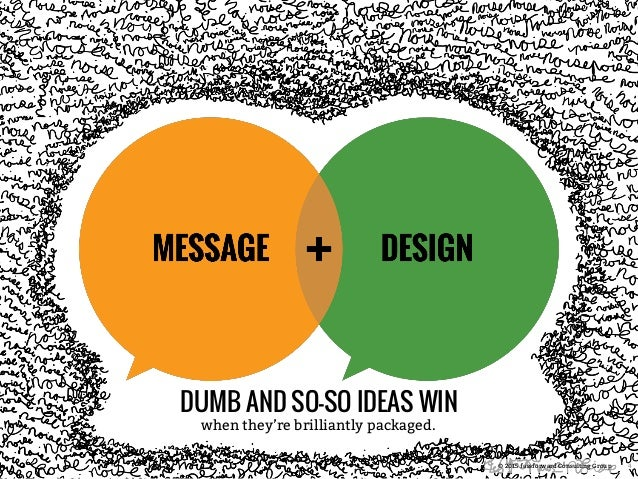 © 2015 fassforward Consulting Group 4 DUMB AND SO-SO IDEAS WIN when they're brilliantly packaged. © 2015 fassforward Consu...