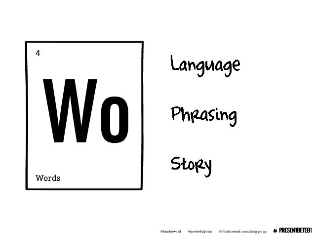 @fassforward @powerfulpoint © fassforward consulting group PRESENTBETTER Wo Words 4 PRESENTBETER