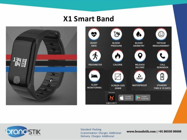 Presenting Fitness Bands Across all Price Budget