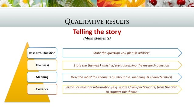 qualitative sites to make