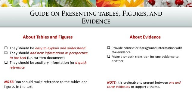 presenting qualitative research findings To help you with your efforts at presenting qualitative research in your papers and in your talks r j (1995) presenting qualitative data the.