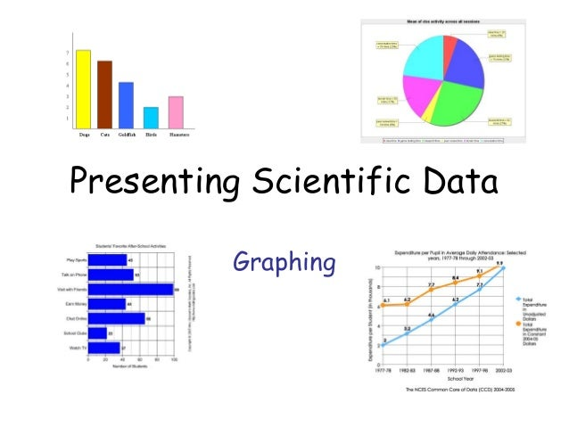 Scientific data graphing presenting scientific data graphing sciox Choice Image