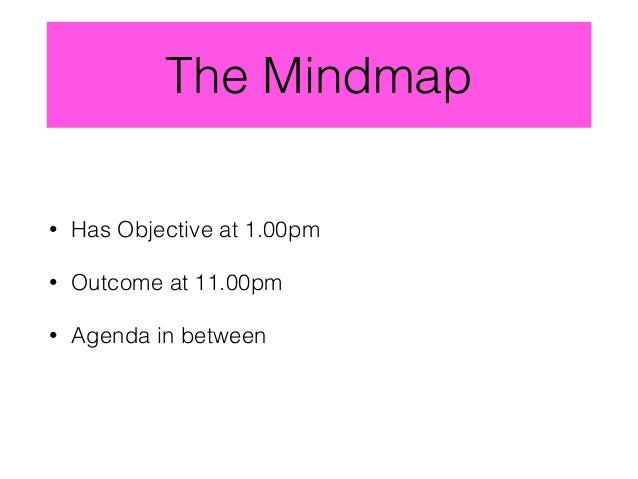 The Mindmap • Has Objective at 1.00pm • Outcome at 11.00pm • Agenda in between