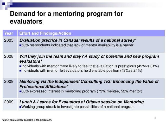Case Study The Mentorship Program At TVH