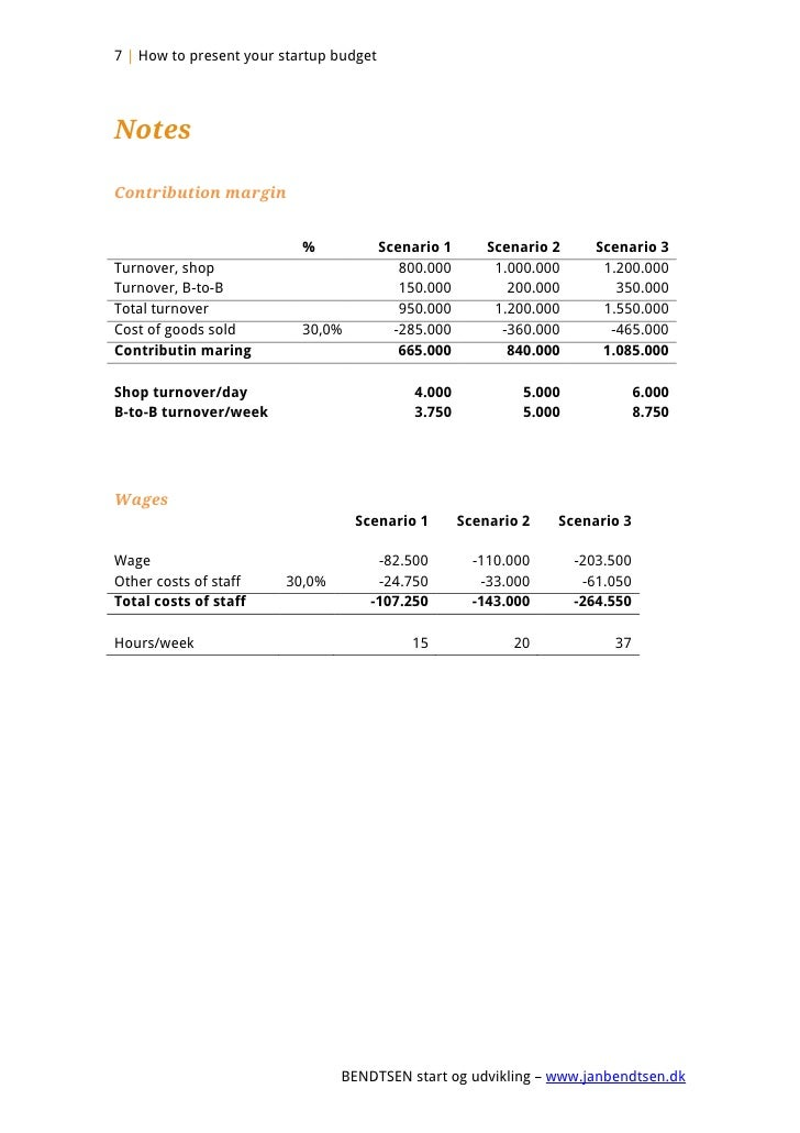 start up budget example