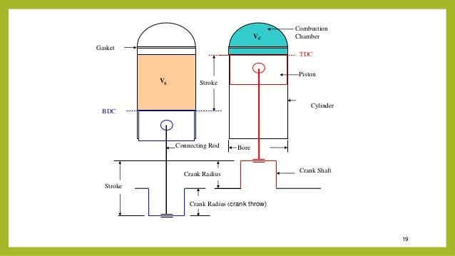 basic of engine displacement vector formula displacement vector formula displacement vector formula displacement vector formula