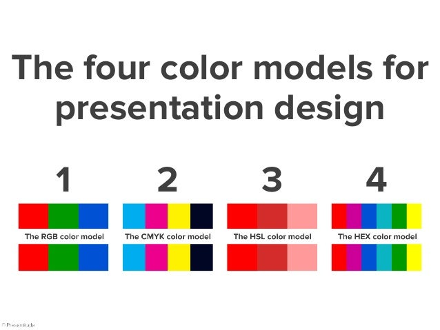 The RGB color model Color Model #1