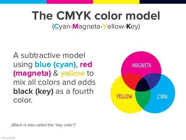CM K colors are used specifically for printed material and physical media and are created by combinations of the primary c...