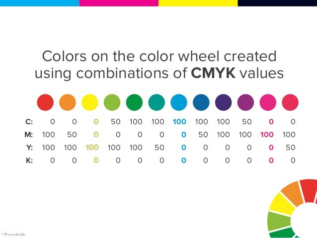 Vector software such as Illustrator uses the CMYK model.