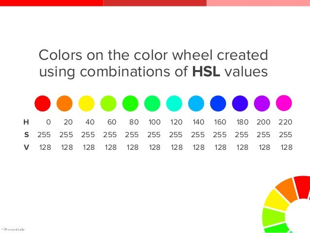 PowerPoint has the HSL model built in to adjust colors.