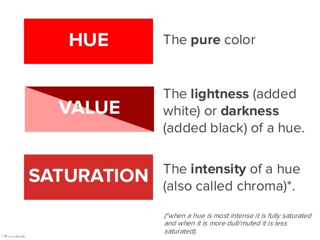 The color of light behaves differently than the color of pigment.