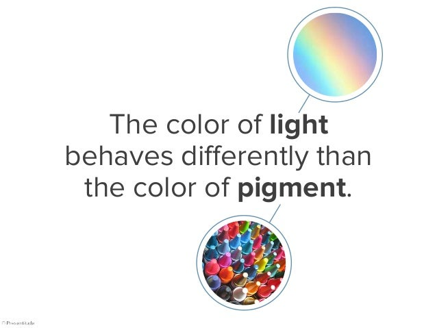 Additive colors Subtractive colors The color of lights The color of pigment, paints and inks