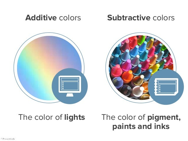 The two main color models are based the concept of additive and subtractive colors.