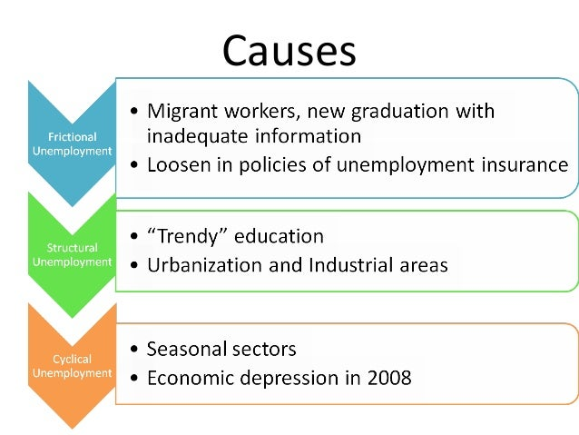 causes of unemployement One reason for unemployment is voluntary some of the unemployed have saved enough money so they can quit unfulfilling jobs they have the luxury to search until they find just the right opportunity the second cause is when workers must move for unrelated reasons they are unemployed until they.